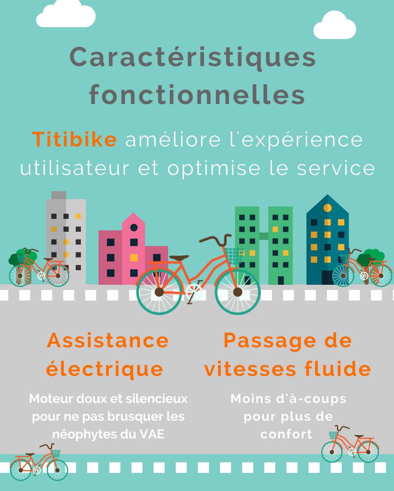 Titibike : les caractéristiques fonctionnelles