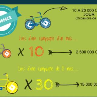kit-media-velo-infographie